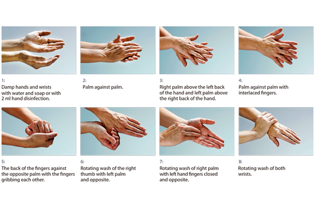 Knowledge about hand hygiene